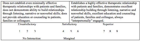 Evaluation by Attending | Harlem Hospital Residency Program